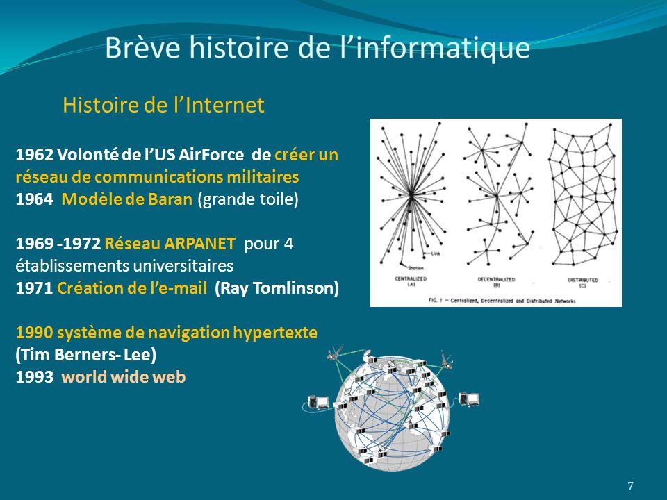 Histoire de lInternet 7 1962 Volonté de lUS AirForce de créer un réseau de communications militaires 1964 Modèle de Baran (grande toile) 1969 -1972 Ré