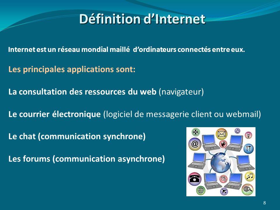 8 Internet est un réseau mondial maillé dordinateurs connectés entre eux. Les principales applications sont: La consultation des ressources du web (na