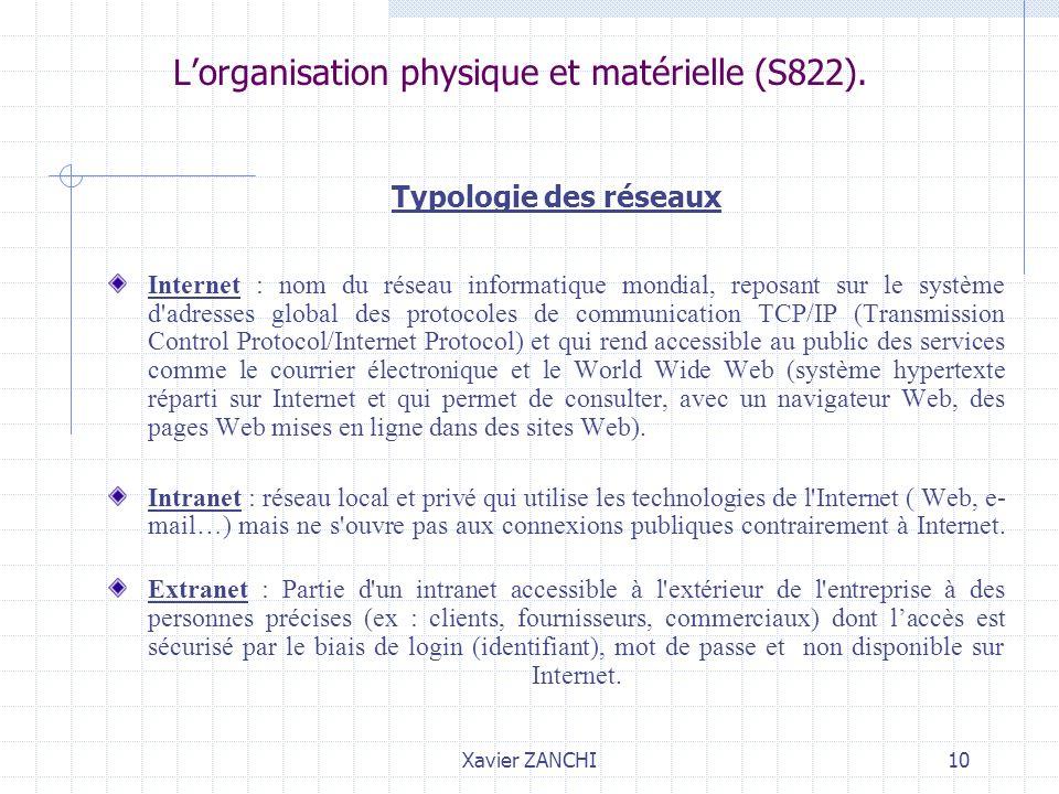 Xavier ZANCHI10 Lorganisation physique et matérielle (S822). Typologie des réseaux Internet : nom du réseau informatique mondial, reposant sur le syst