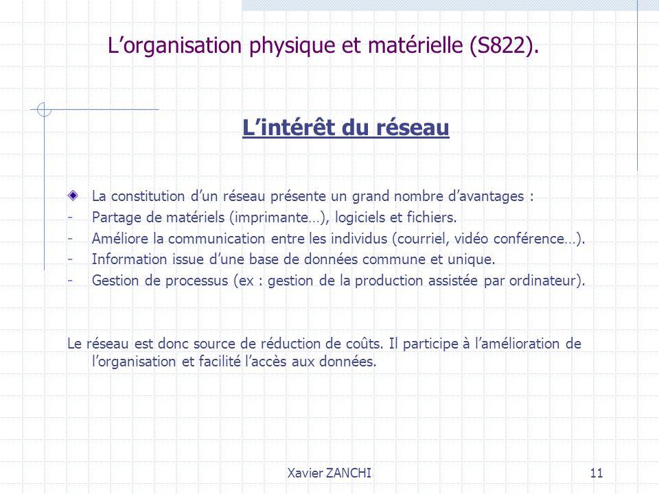 Xavier ZANCHI11 Lorganisation physique et matérielle (S822). Lintérêt du réseau La constitution dun réseau présente un grand nombre davantages : - Par