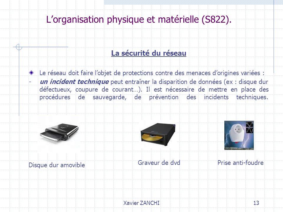 Xavier ZANCHI13 Lorganisation physique et matérielle (S822). La sécurité du réseau Le réseau doit faire lobjet de protections contre des menaces dorig