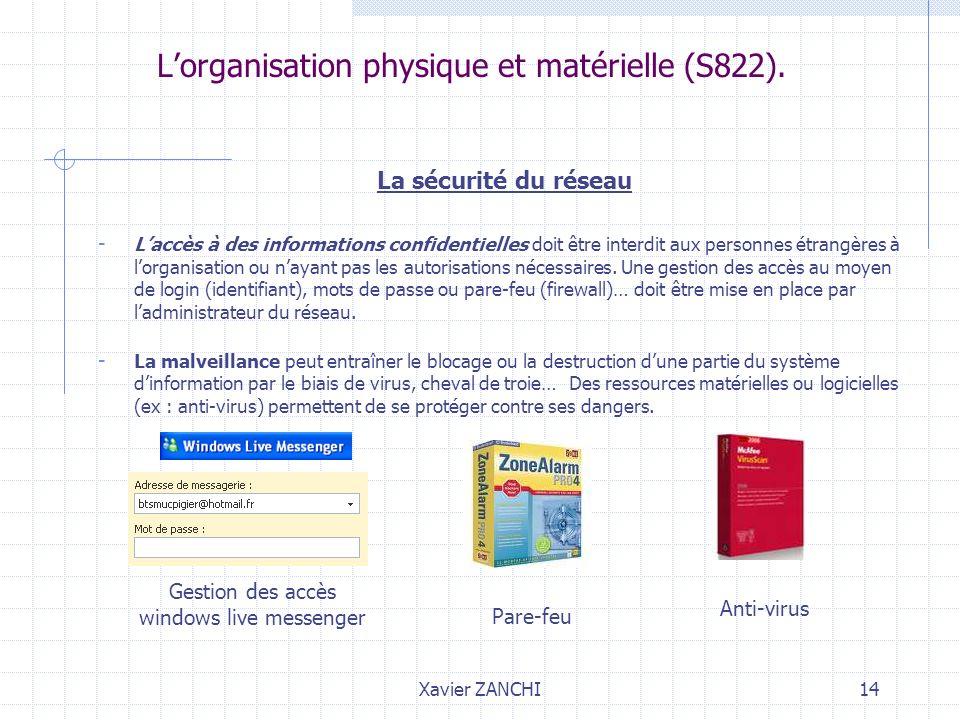 Xavier ZANCHI14 Lorganisation physique et matérielle (S822). La sécurité du réseau - Laccès à des informations confidentielles doit être interdit aux