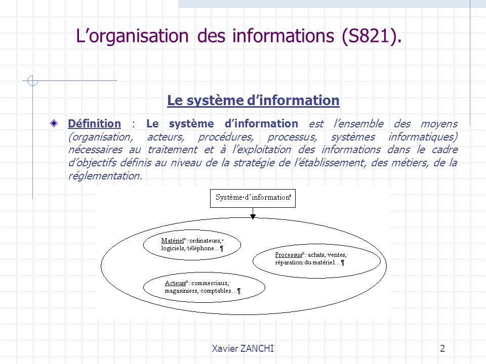 Xavier ZANCHI2 Lorganisation des informations (S821). Le système dinformation Définition : Le système dinformation est lensemble des moyens (organisat