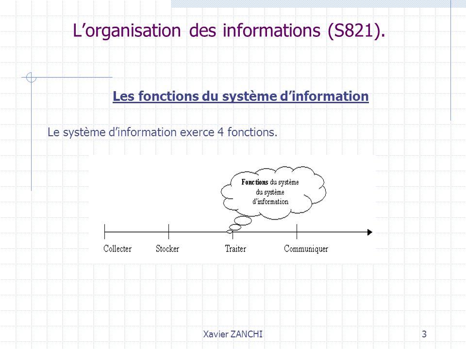 Xavier ZANCHI3 Lorganisation des informations (S821). Les fonctions du système dinformation Le système dinformation exerce 4 fonctions.