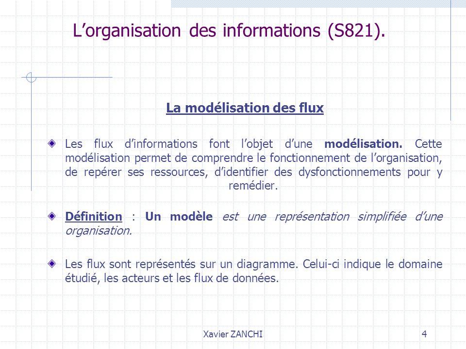 Xavier ZANCHI4 Lorganisation des informations (S821). La modélisation des flux Les flux dinformations font lobjet dune modélisation. Cette modélisatio