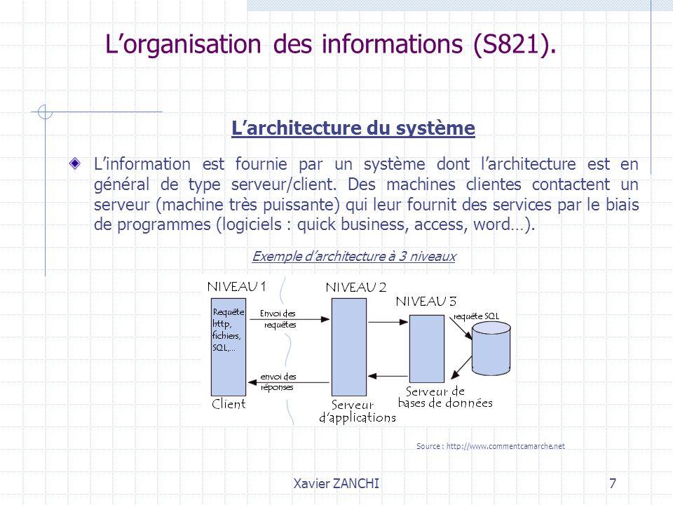 Xavier ZANCHI7 Lorganisation des informations (S821). Larchitecture du système Linformation est fournie par un système dont larchitecture est en génér