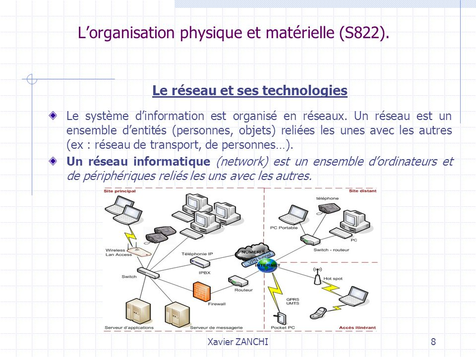Xavier ZANCHI8 Lorganisation physique et matérielle (S822). Le réseau et ses technologies Le système dinformation est organisé en réseaux. Un réseau e