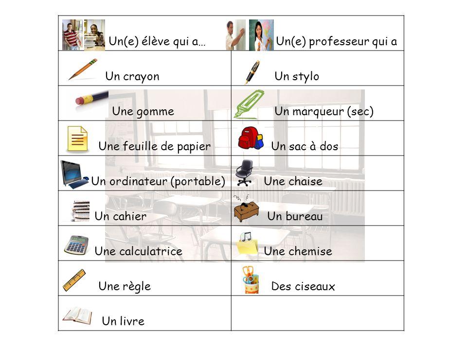Un(e) élève qui a… Un(e) professeur qui a Un crayon Un stylo Une gomme Un marqueur (sec) Une feuille de papier Un sac à dos Un ordinateur (portable) U
