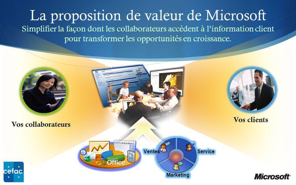 La proposition de valeur de Microsoft Simplifier la façon dont les collaborateurs accèdent à linformation client pour transformer les opportunités en croissance.