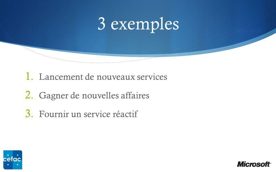 3 exemples 1.Lancement de nouveaux services 2. Gagner de nouvelles affaires 3.