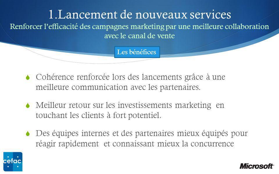 1.Lancement de nouveaux services Renforcer lefficacité des campagnes marketing par une meilleure collaboration avec le canal de vente Cohérence renforcée lors des lancements grâce à une meilleure communication avec les partenaires.