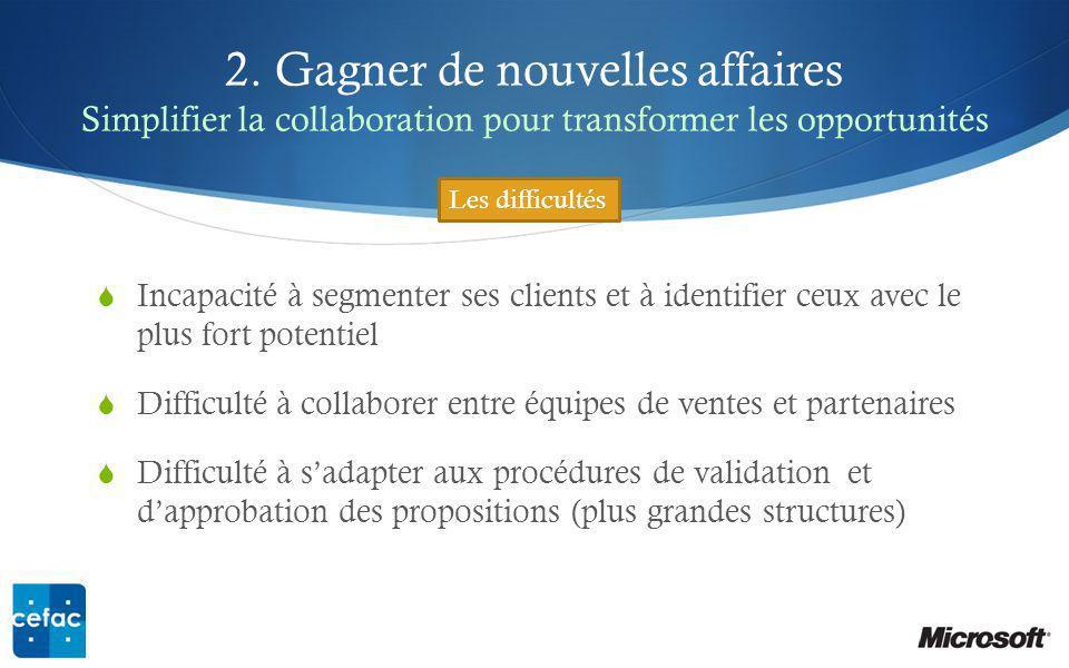 2. Gagner de nouvelles affaires Simplifier la collaboration pour transformer les opportunités Incapacité à segmenter ses clients et à identifier ceux