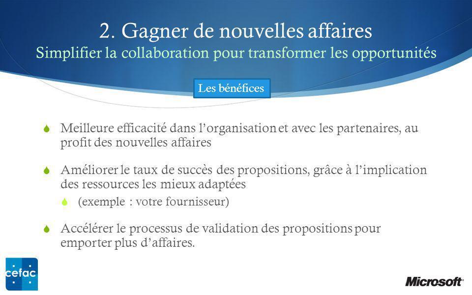 2. Gagner de nouvelles affaires Simplifier la collaboration pour transformer les opportunités Meilleure efficacité dans lorganisation et avec les part
