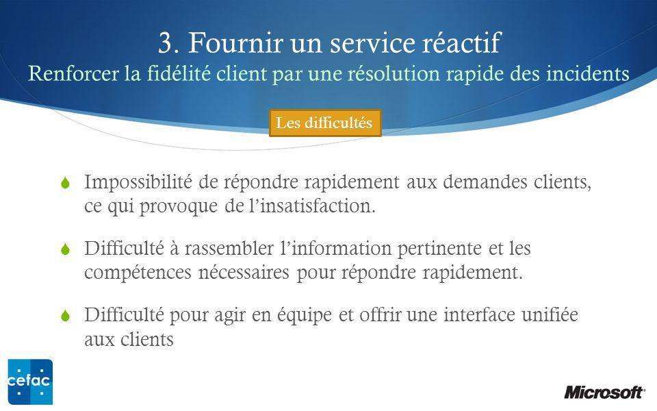 3. Fournir un service réactif Renforcer la fidélité client par une résolution rapide des incidents Impossibilité de répondre rapidement aux demandes c