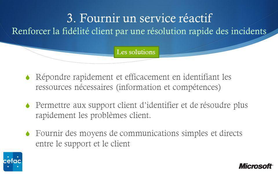 3. Fournir un service réactif Renforcer la fidélité client par une résolution rapide des incidents Répondre rapidement et efficacement en identifiant