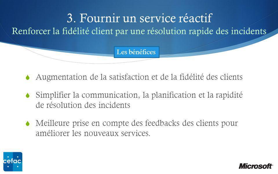 3. Fournir un service réactif Renforcer la fidélité client par une résolution rapide des incidents Augmentation de la satisfaction et de la fidélité d