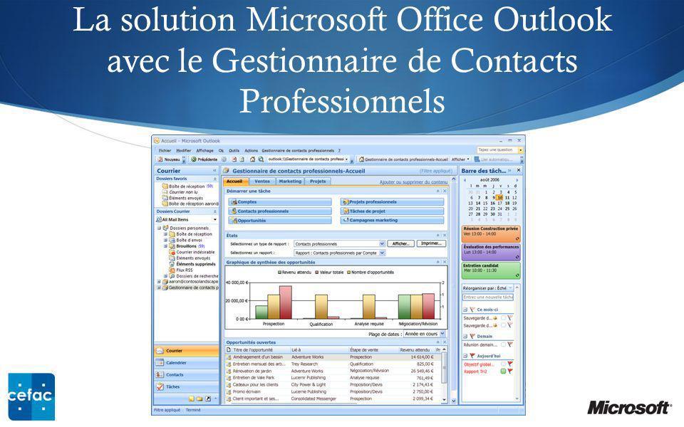La solution Microsoft Office Outlook avec le Gestionnaire de Contacts Professionnels