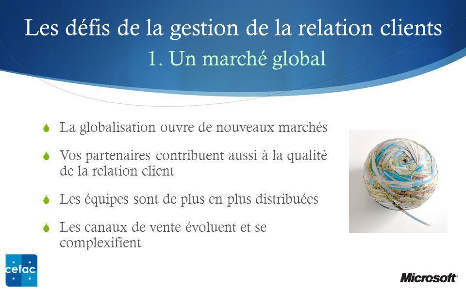 Les défis de la gestion de la relation clients 1.