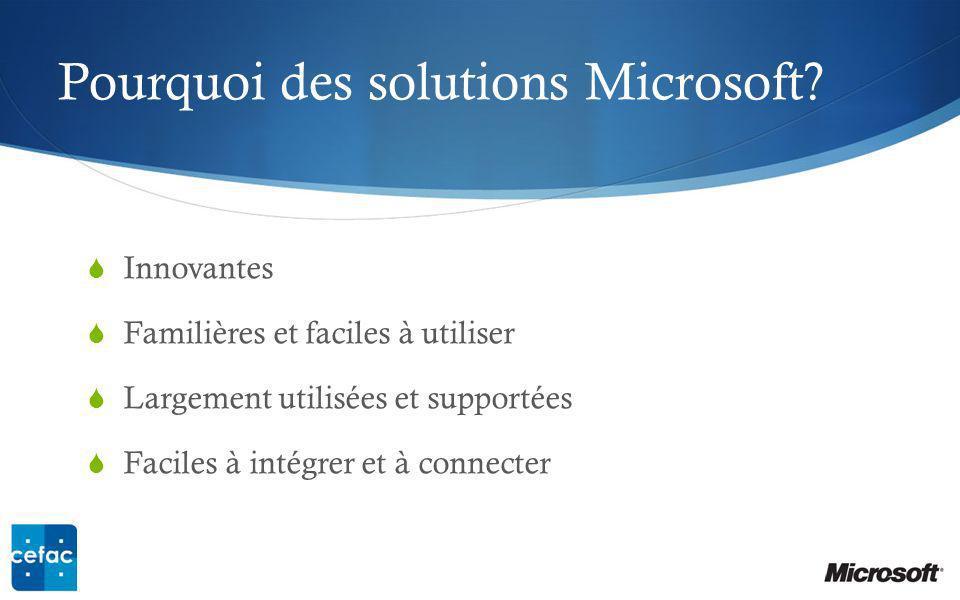 Pourquoi des solutions Microsoft.