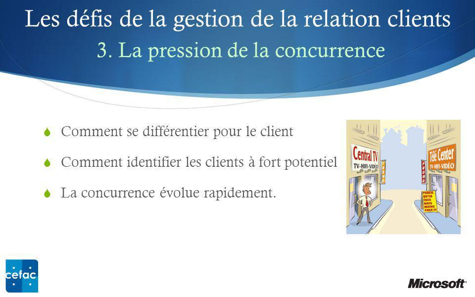 Les défis de la gestion de la relation clients 3.