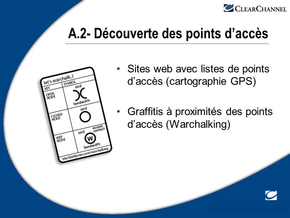 A.2- Découverte des points daccès Sites web avec listes de points daccès (cartographie GPS) Graffitis à proximités des points daccès (Warchalking)