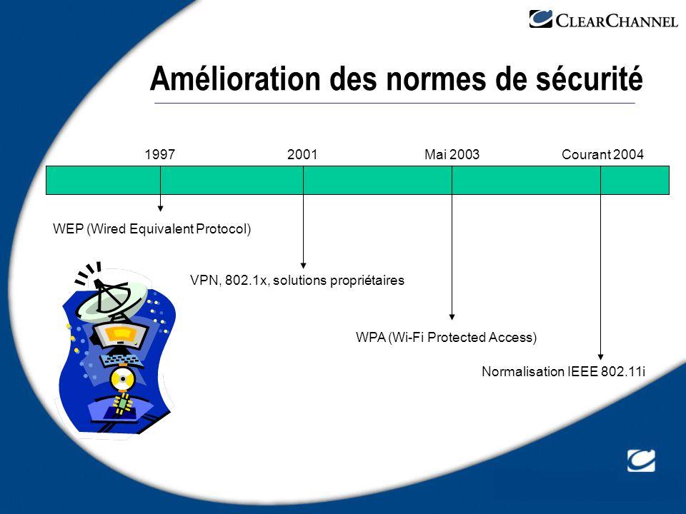 Amélioration des normes de sécurité VPN, 802.1x, solutions propriétaires WPA (Wi-Fi Protected Access) Normalisation IEEE 802.11i WEP (Wired Equivalent