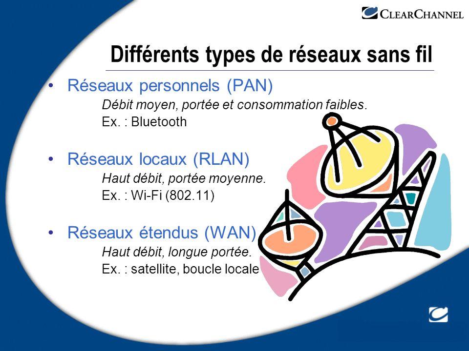 Différents types de réseaux sans fil Réseaux personnels (PAN) Débit moyen, portée et consommation faibles. Ex. : Bluetooth Réseaux locaux (RLAN) Haut