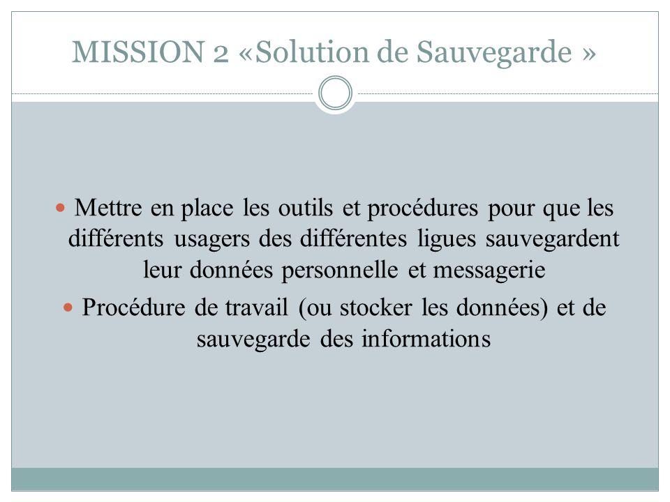 MISSION 2 «Solution de Sauvegarde » Mettre en place les outils et procédures pour que les différents usagers des différentes ligues sauvegardent leur données personnelle et messagerie Procédure de travail (ou stocker les données) et de sauvegarde des informations