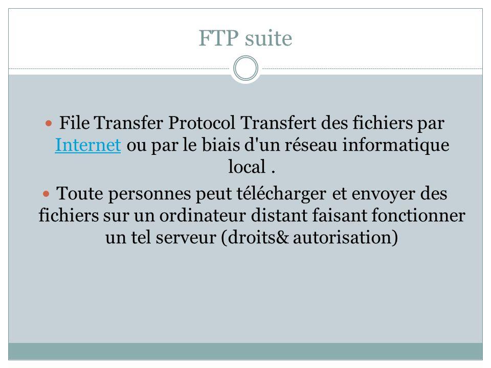 FTP suite File Transfer Protocol Transfert des fichiers par Internet ou par le biais d un réseau informatique local.