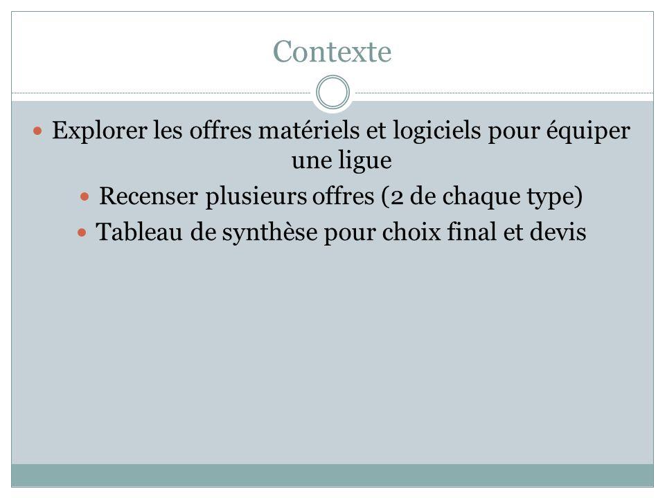 Contexte Explorer les offres matériels et logiciels pour équiper une ligue Recenser plusieurs offres (2 de chaque type) Tableau de synthèse pour choix final et devis