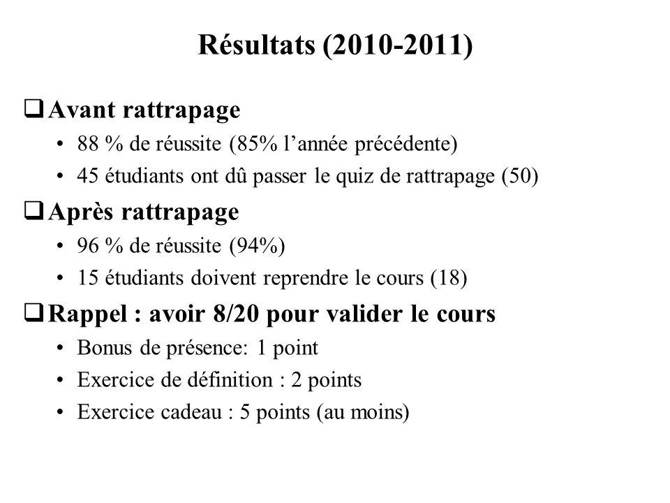 Résultats (2010-2011) Avant rattrapage 88 % de réussite (85% lannée précédente) 45 étudiants ont dû passer le quiz de rattrapage (50) Après rattrapage