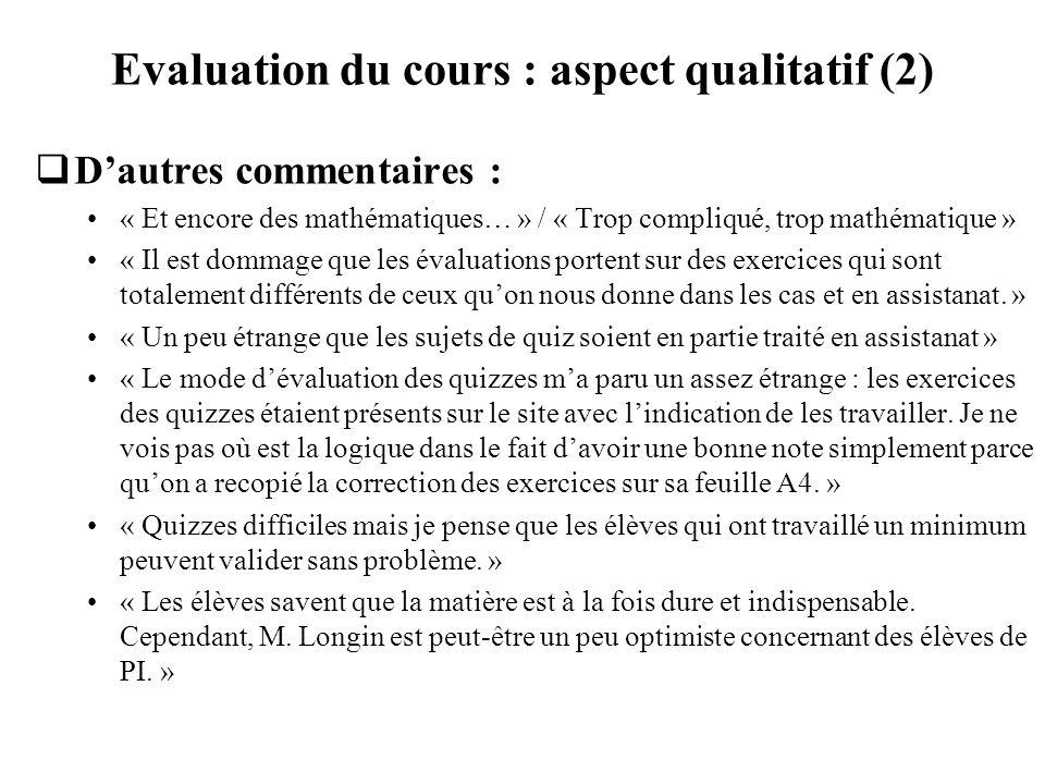 Evaluation du cours : aspect qualitatif (2) Dautres commentaires : « Et encore des mathématiques… » / « Trop compliqué, trop mathématique » « Il est d