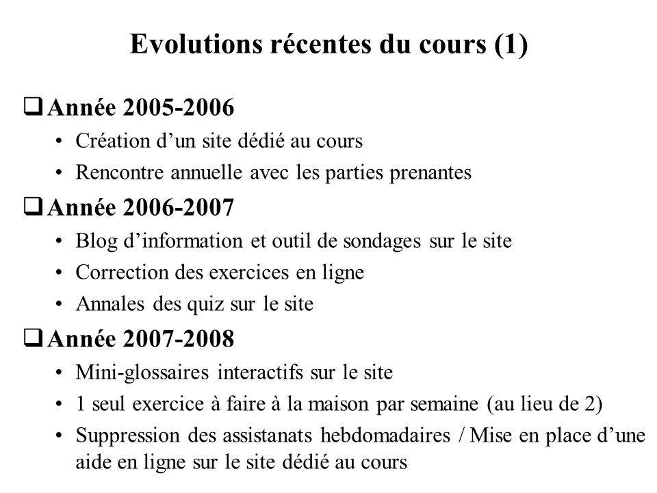 Evolutions récentes du cours (1) Année 2005-2006 Création dun site dédié au cours Rencontre annuelle avec les parties prenantes Année 2006-2007 Blog d