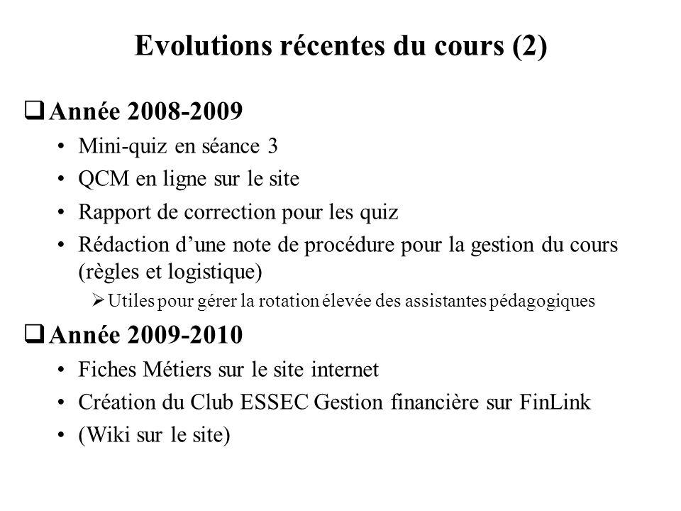Evolutions récentes du cours (2) Année 2008-2009 Mini-quiz en séance 3 QCM en ligne sur le site Rapport de correction pour les quiz Rédaction dune not
