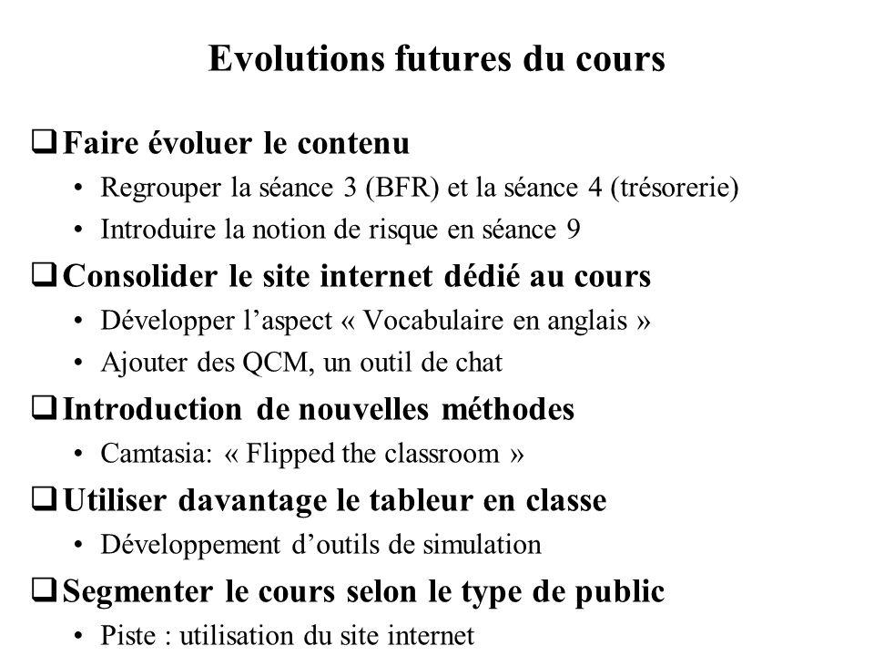 Evolutions futures du cours Faire évoluer le contenu Regrouper la séance 3 (BFR) et la séance 4 (trésorerie) Introduire la notion de risque en séance