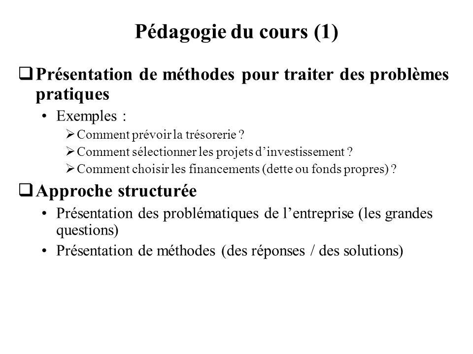 Pédagogie du cours (1) Présentation de méthodes pour traiter des problèmes pratiques Exemples : Comment prévoir la trésorerie ? Comment sélectionner l