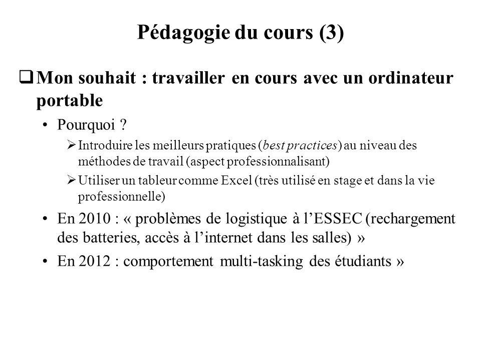 Léquipe pédagogique (1) Les intervenants (2011-2012) Responsable : François Longin (1 section) Les piliers : Yves Leverger (2), Michel Jura (1), Christian Bito (1) et Samia Belaounia (1) Y.