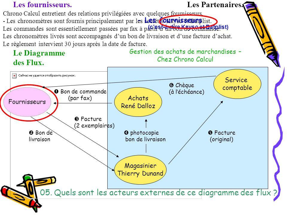 Les Partenaires. Chrono Calcul entretient des relations privilégiées avec quelques fournisseurs.
