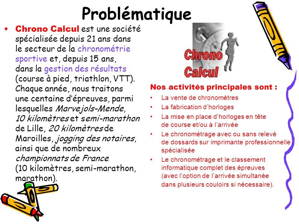 Problématique Chrono Calcul est une société spécialisée depuis 21 ans dans le secteur de la chronométrie sportive et, depuis 15 ans, dans la gestion des résultats (course à pied, triathlon, VTT).