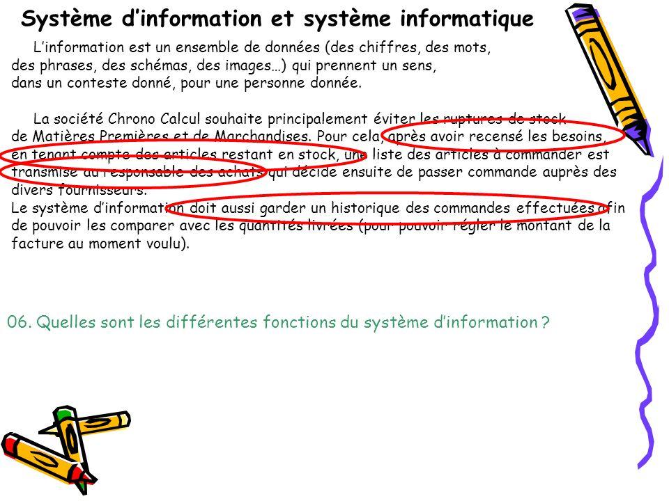 Système dinformation et système informatique 06.