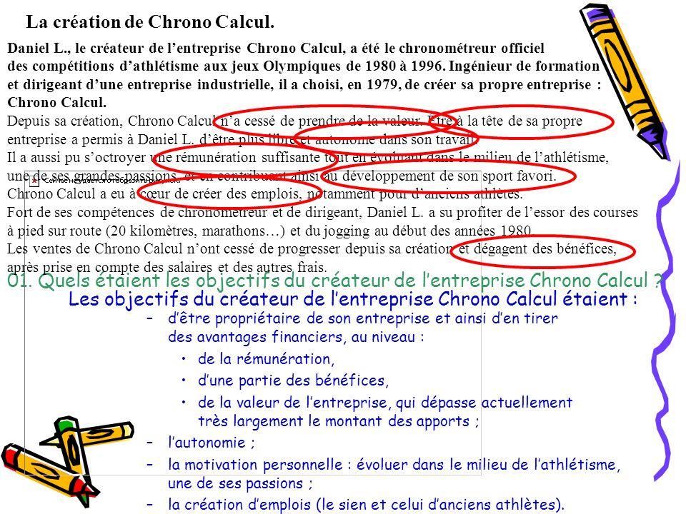 DOSSIER 05 DOSSIER 05 Activité 4 – Linformatisation du système dinformation