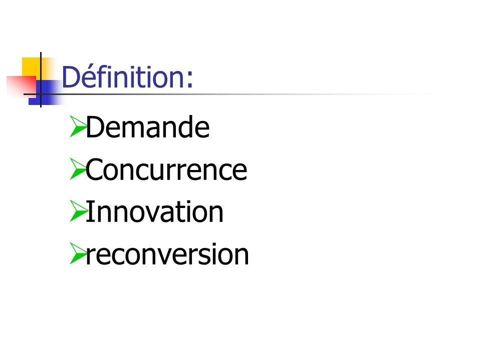 Définition: Demande Concurrence Innovation reconversion