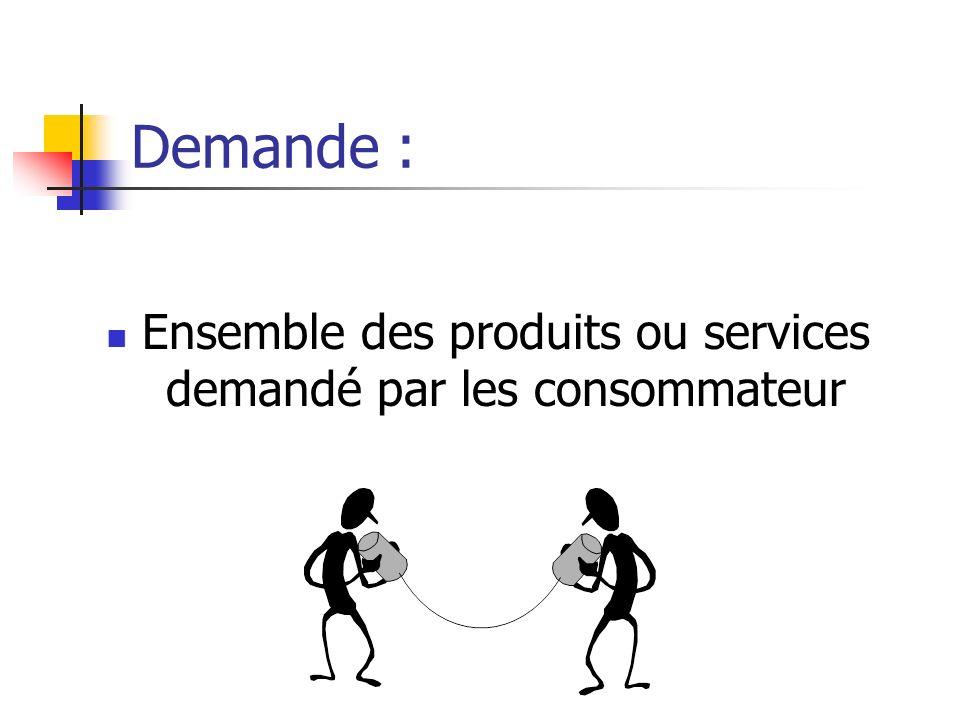 Demande : Ensemble des produits ou services demandé par les consommateur