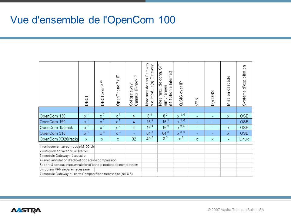 © 2007 Aastra Telecom Suisse SA Vue d ensemble de l OpenCom 100