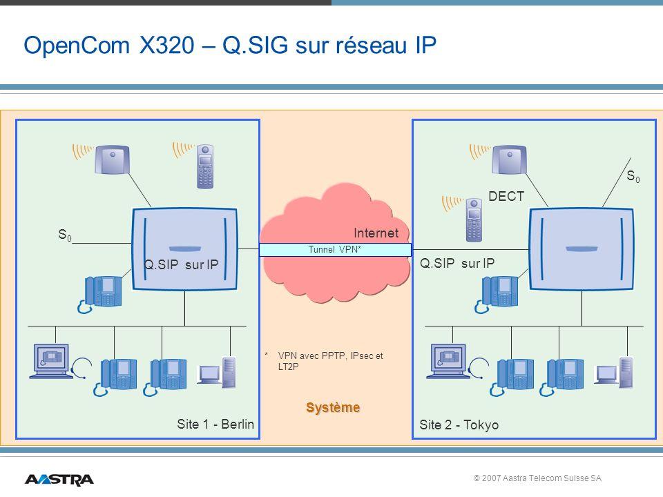 © 2007 Aastra Telecom Suisse SA OpenCom X320 – Q.SIG sur réseau IP Internet S0S0 Tunnel VPN* Site 1 - Berlin * VPN avec PPTP, IPsec et LT2P DECT Site 2 - Tokyo S0S0 Q.SIP sur IP Système