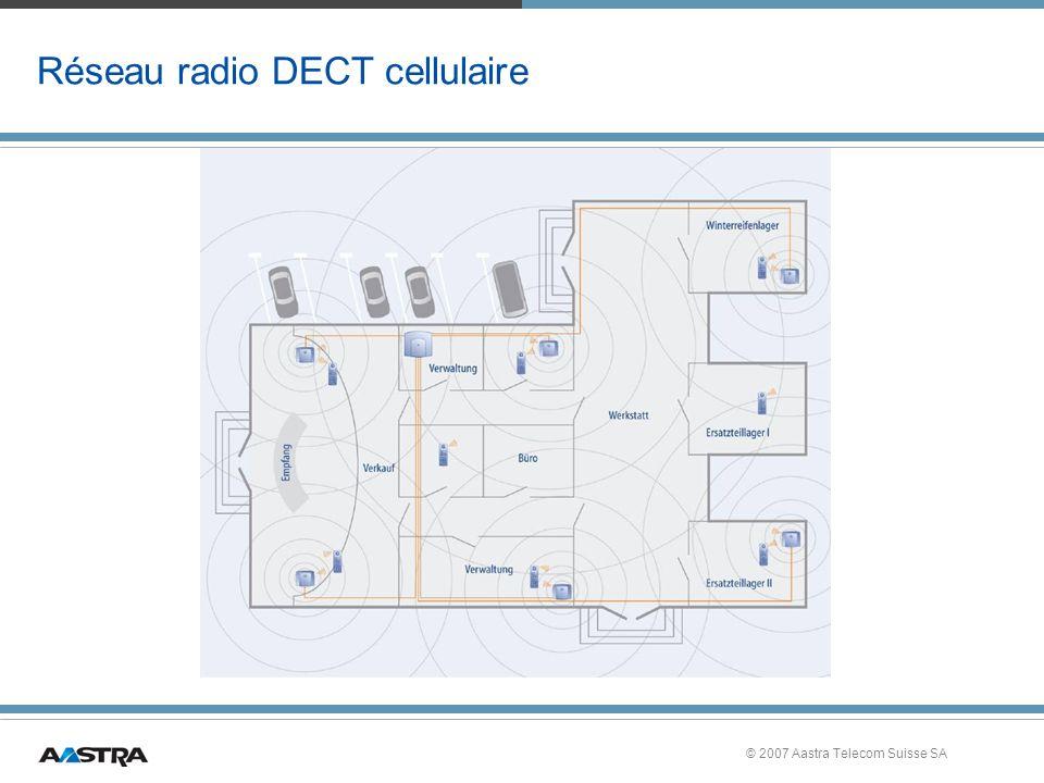 © 2007 Aastra Telecom Suisse SA Réseau radio DECT cellulaire