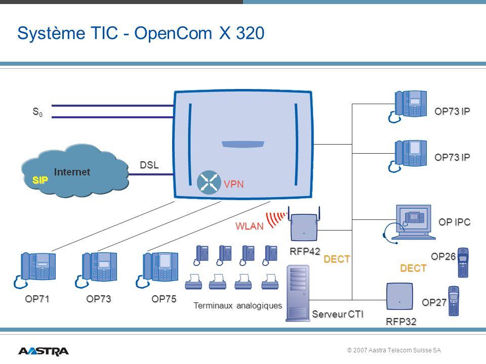 © 2007 Aastra Telecom Suisse SA Système TIC - OpenCom X 320 DSL VPN S0S0S0S0 OP71OP73OP75 OP73 IP OP IPC OP26 OP27 RFP32 Terminaux analogiques Serveur CTI WLAN DECT DECT SIP RFP42