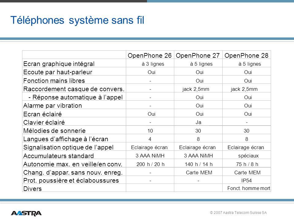 © 2007 Aastra Telecom Suisse SA Téléphones système sans fil