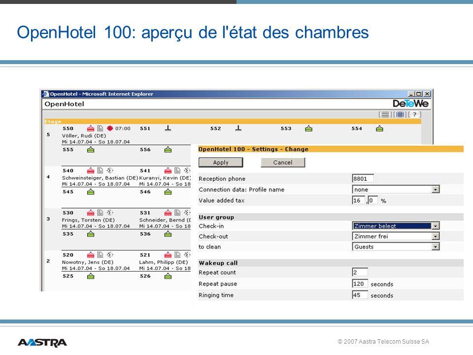 © 2007 Aastra Telecom Suisse SA OpenHotel 100: aperçu de l état des chambres
