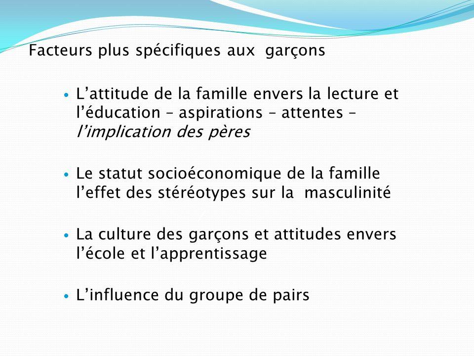 Facteurs plus spécifiques aux garçons Lattitude de la famille envers la lecture et léducation – aspirations – attentes – limplication des pères Le sta